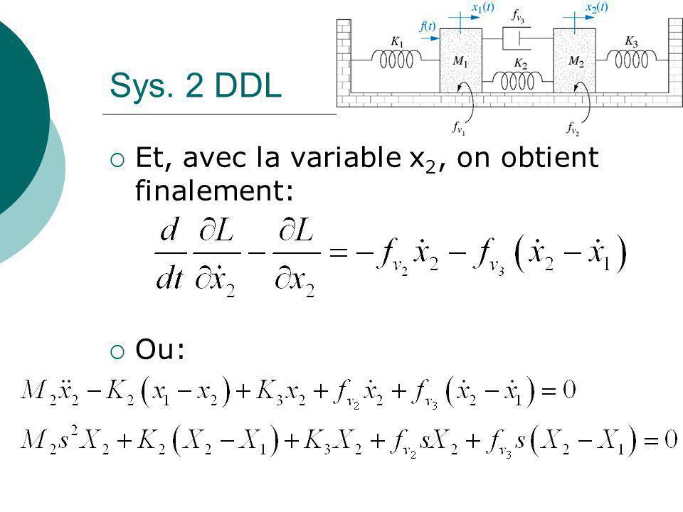 Sys. 2 DDL Et, avec la variable x2, on obtient finalement: Ou: