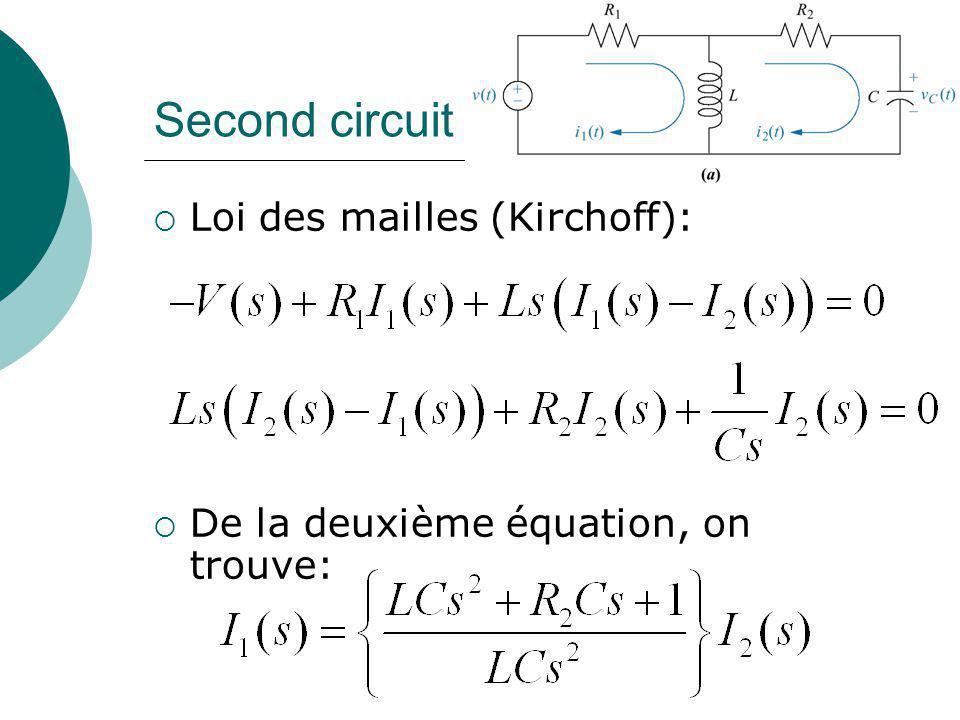 Second circuit Loi des mailles (Kirchoff):