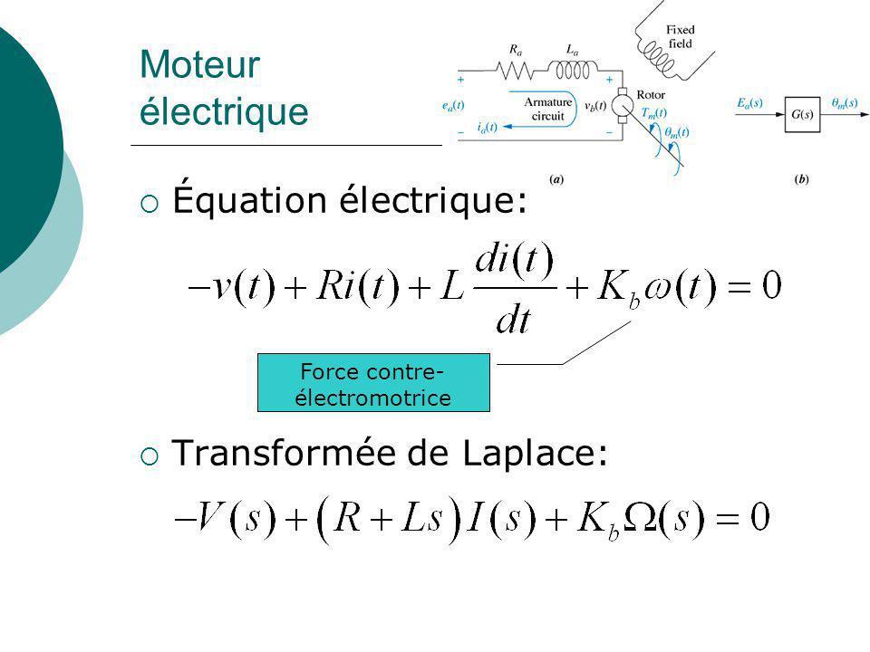 Force contre-électromotrice
