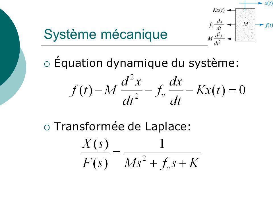 Système mécanique Équation dynamique du système: