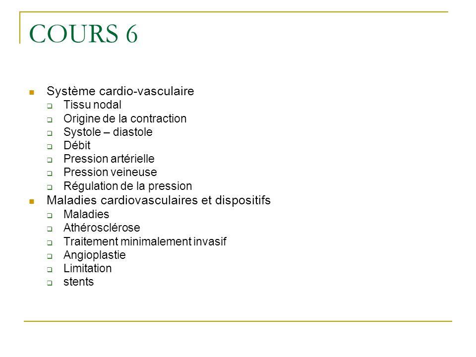 COURS 6 Système cardio-vasculaire