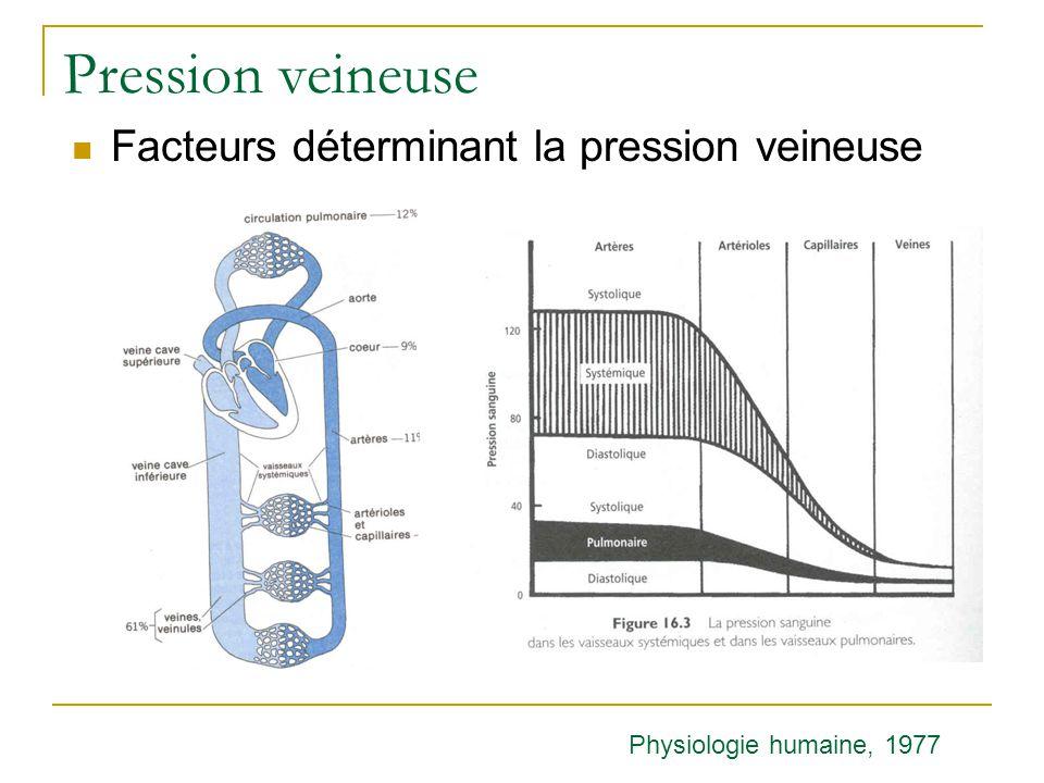 Pression veineuse Facteurs déterminant la pression veineuse