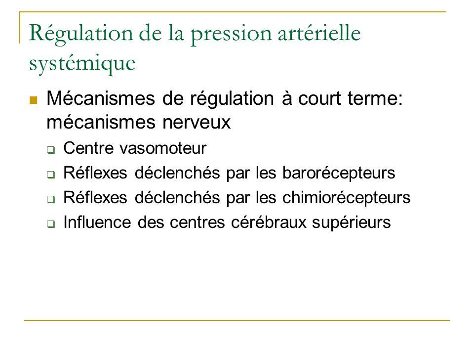 Régulation de la pression artérielle systémique