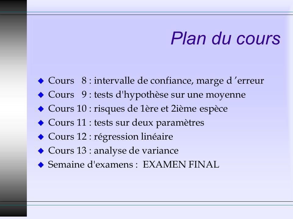 Plan du cours Cours 8 : intervalle de confiance, marge d 'erreur