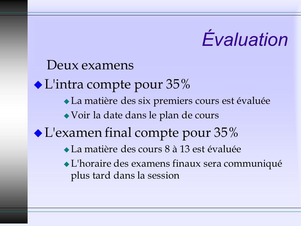 Évaluation Deux examens L intra compte pour 35%