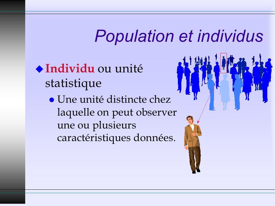 Population et individus