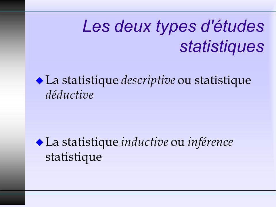 Les deux types d études statistiques