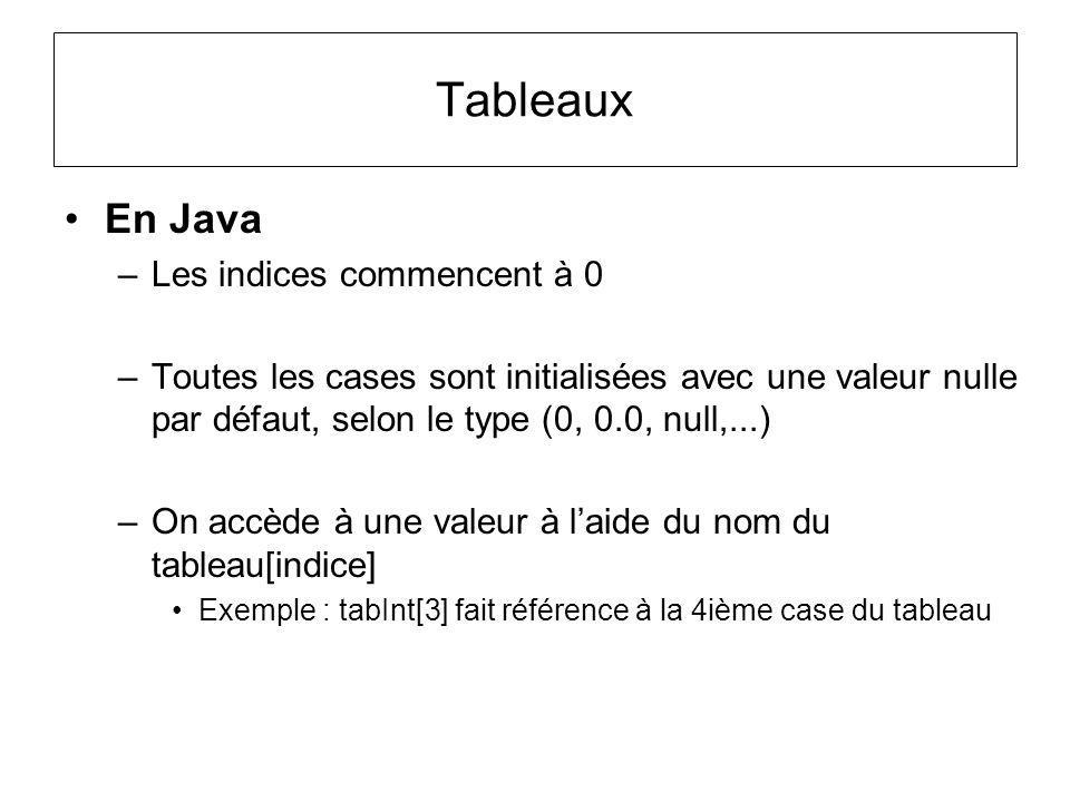 Tableaux En Java Les indices commencent à 0