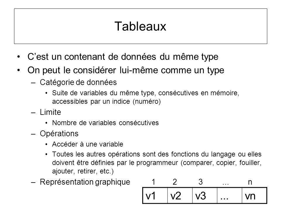 Tableaux v1 v2 v3 ... vn C'est un contenant de données du même type