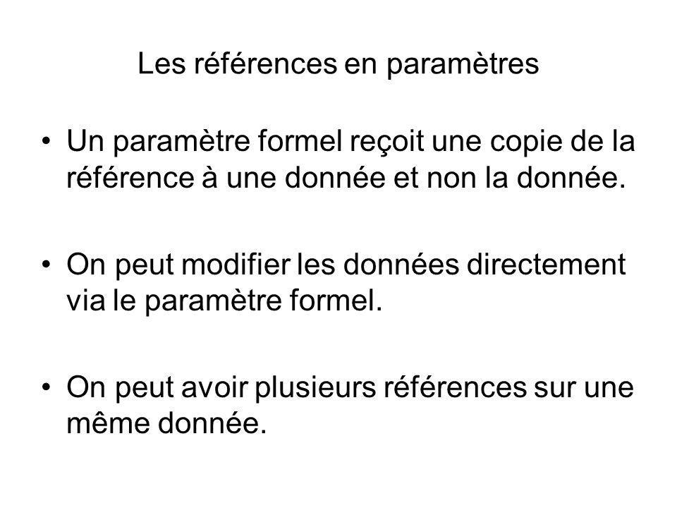 Les références en paramètres