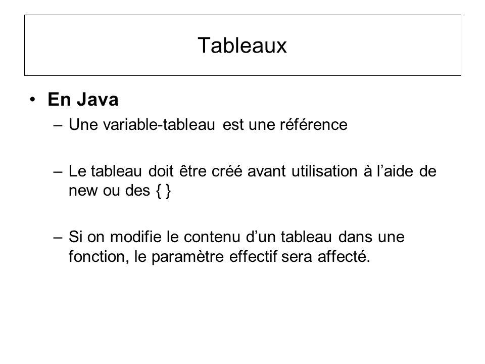 Tableaux En Java Une variable-tableau est une référence