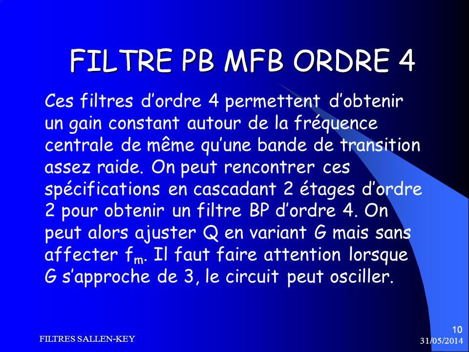 FILTRE PB MFB ORDRE 4