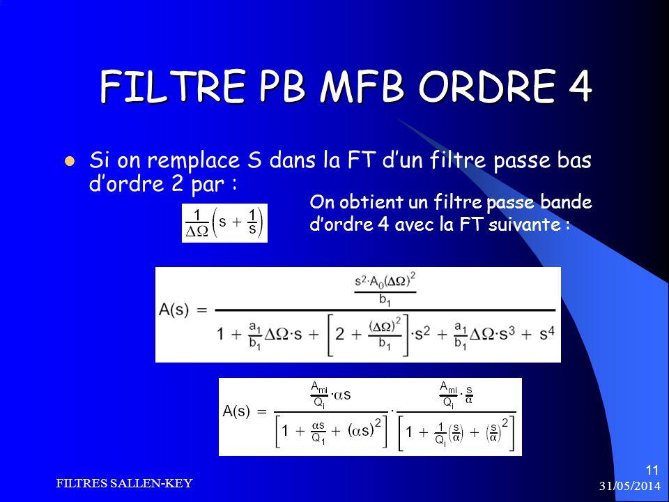 FILTRE PB MFB ORDRE 4 Si on remplace S dans la FT d'un filtre passe bas d'ordre 2 par :