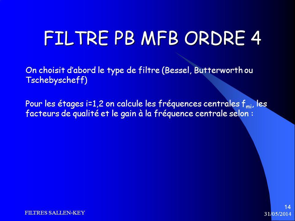 FILTRE PB MFB ORDRE 4 On choisit d'abord le type de filtre (Bessel, Butterworth ou Tschebyscheff)