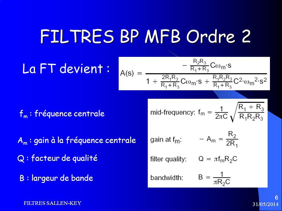 FILTRES BP MFB Ordre 2 La FT devient : fm : fréquence centrale