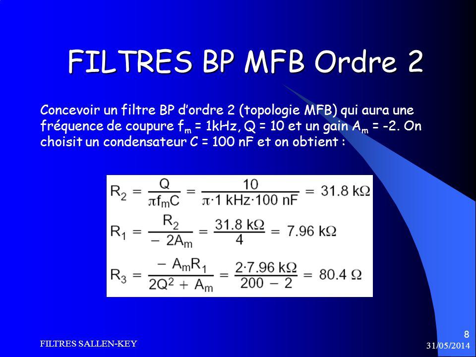 FILTRES BP MFB Ordre 2