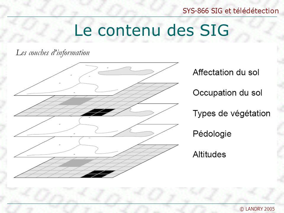 Le contenu des SIG Les SIG