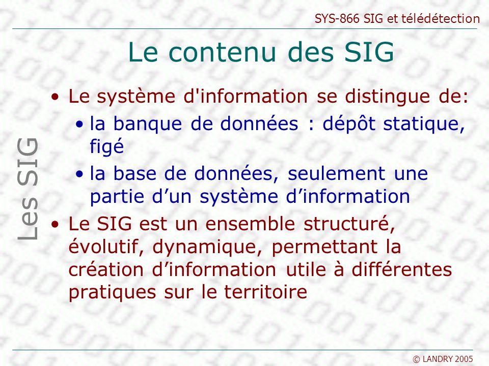 Le contenu des SIG Les SIG Le système d information se distingue de: