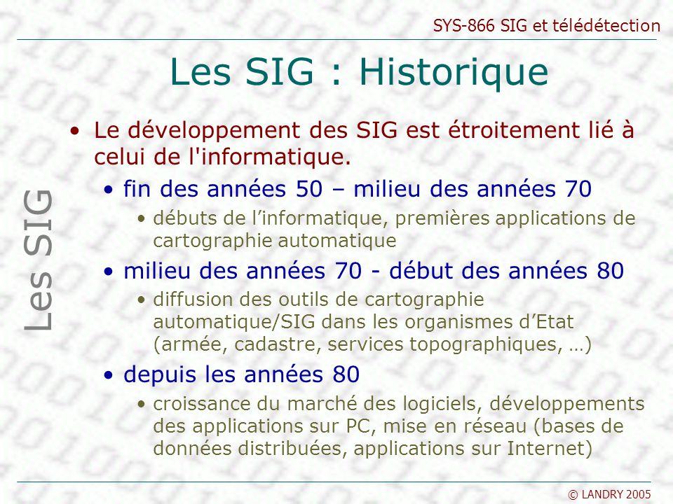 Les SIG : Historique Les SIG