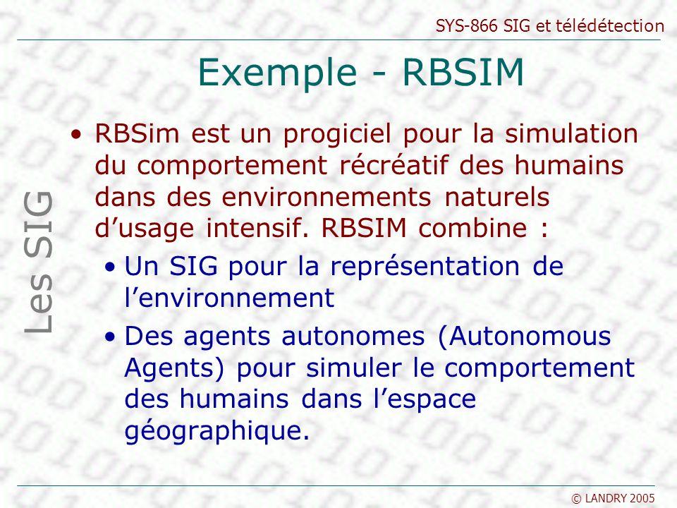 Exemple - RBSIM