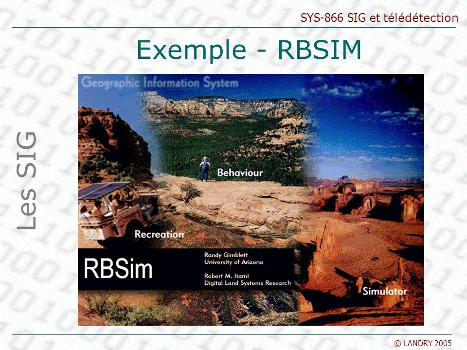 Exemple - RBSIM Les SIG
