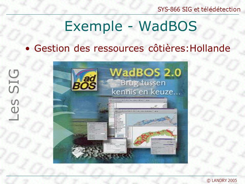 Exemple - WadBOS Gestion des ressources côtières:Hollande Les SIG