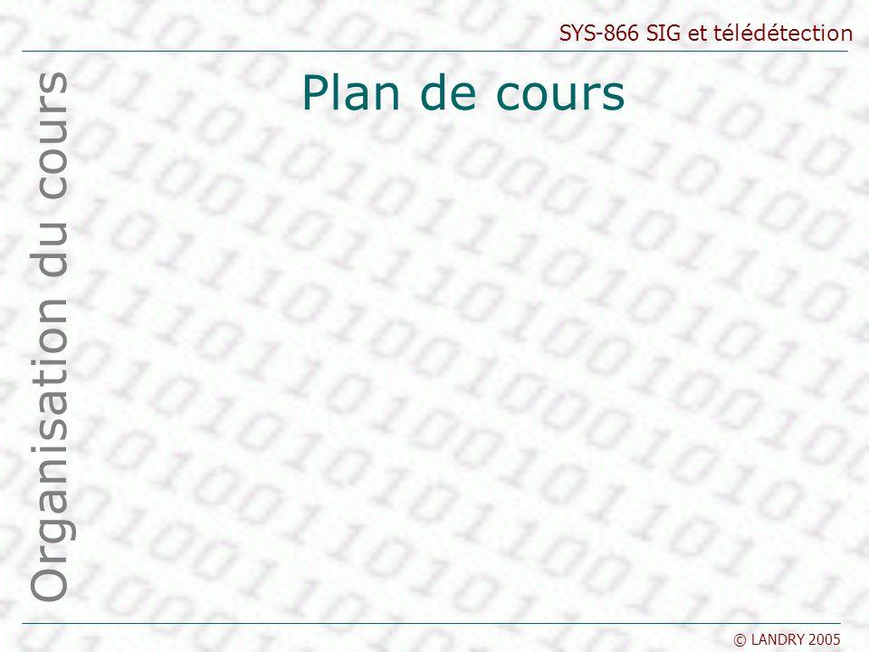 Plan de cours Organisation du cours