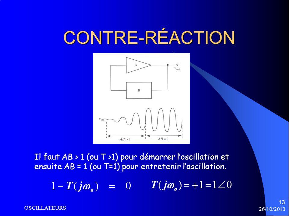 CONTRE-RÉACTION Il faut AB > 1 (ou T >1) pour démarrer l'oscillation et ensuite AB = 1 (ou T=1) pour entretenir l'oscillation.