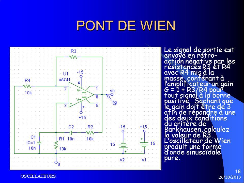 PONT DE WIEN