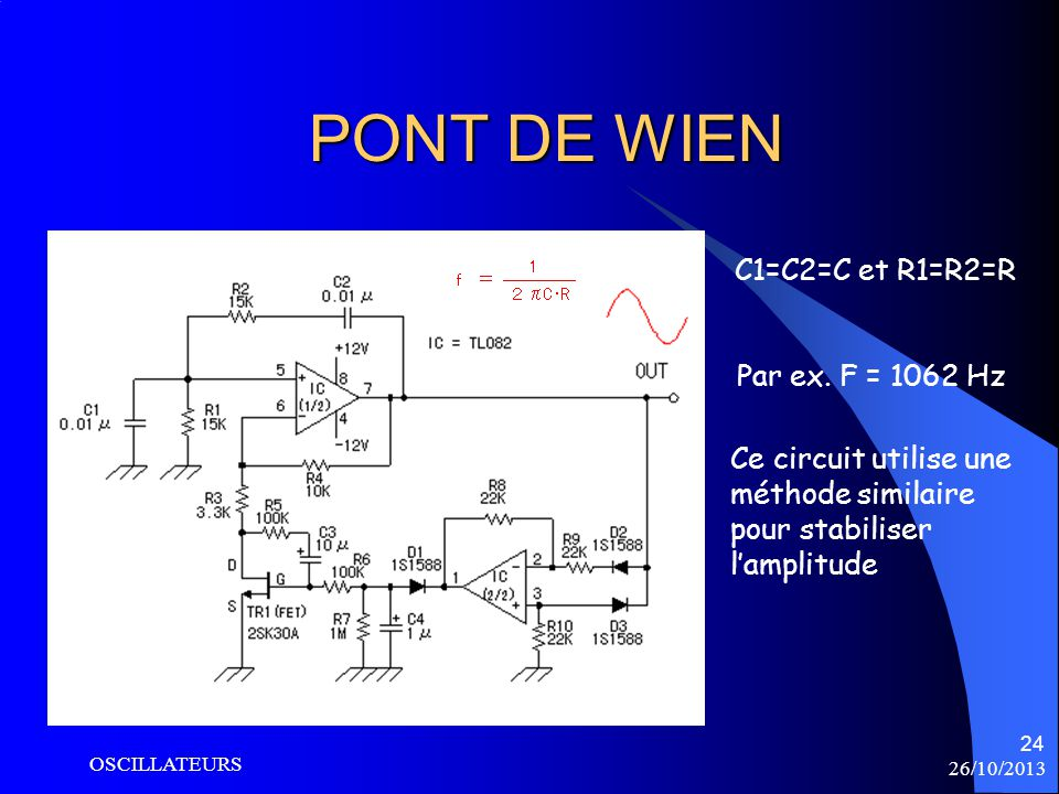PONT DE WIEN C1=C2=C et R1=R2=R Par ex. F = 1062 Hz