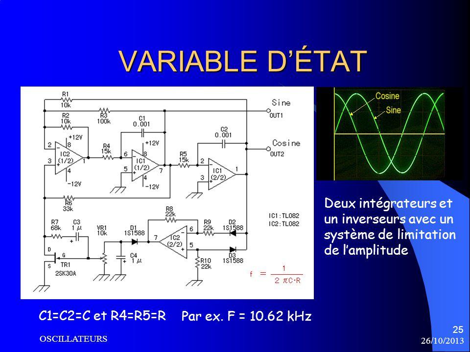 VARIABLE D'ÉTAT Deux intégrateurs et un inverseurs avec un système de limitation de l'amplitude. C1=C2=C et R4=R5=R.