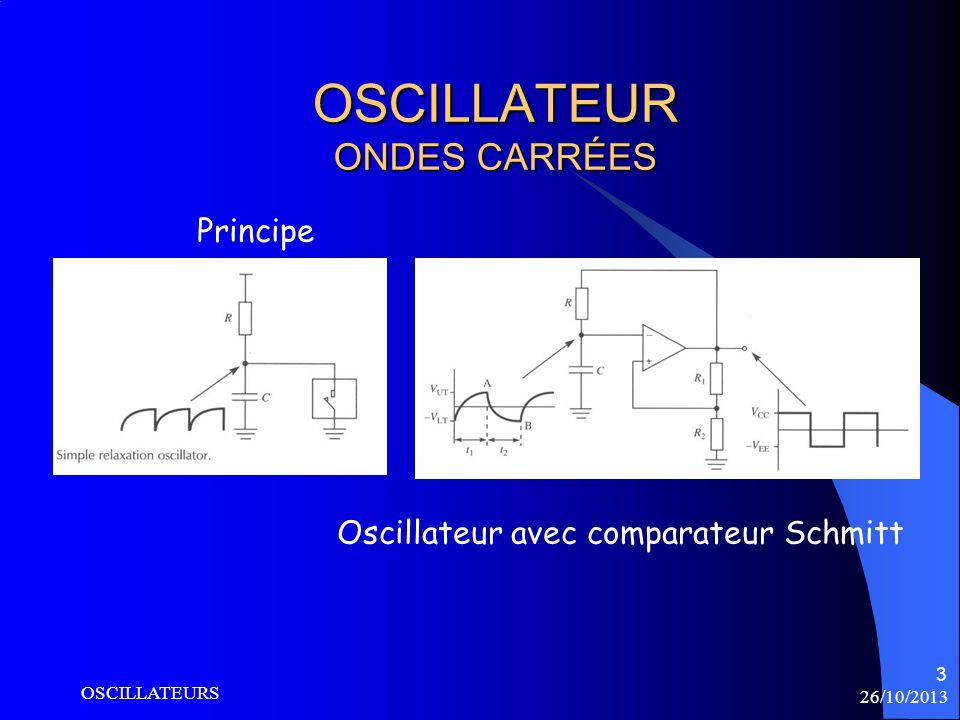 OSCILLATEUR ONDES CARRÉES