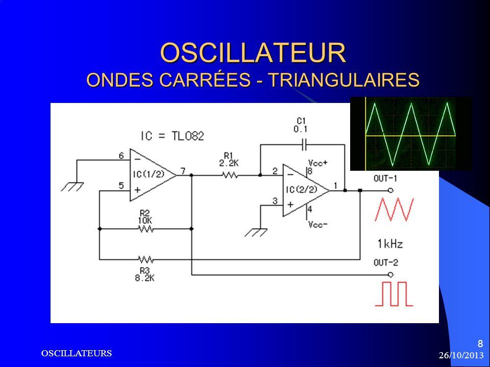 OSCILLATEUR ONDES CARRÉES - TRIANGULAIRES