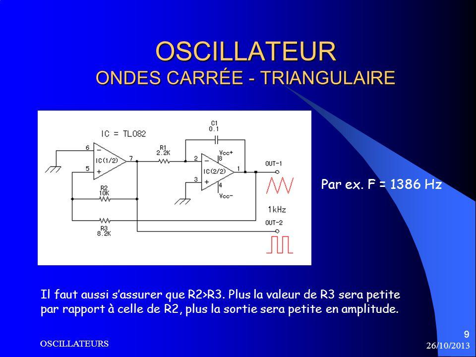 OSCILLATEUR ONDES CARRÉE - TRIANGULAIRE