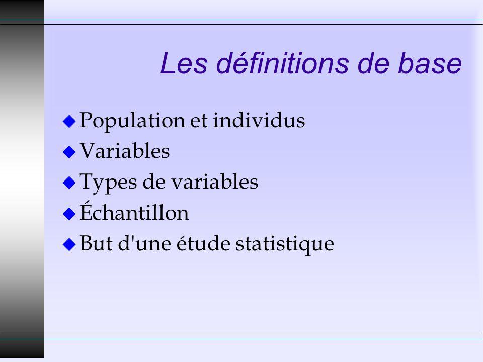Les définitions de base