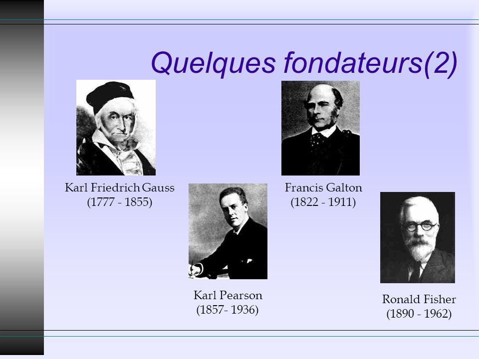 Quelques fondateurs(2)