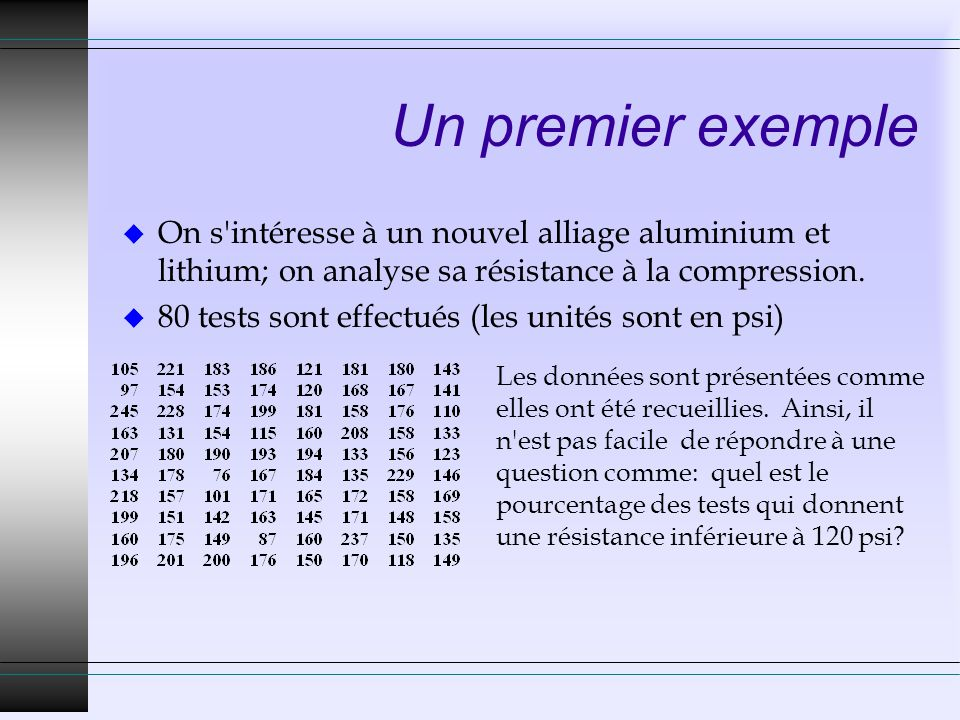 Un premier exemple On s intéresse à un nouvel alliage aluminium et lithium; on analyse sa résistance à la compression.