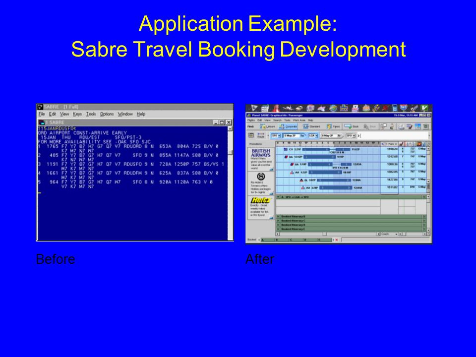 Application Example: Sabre Travel Booking Development