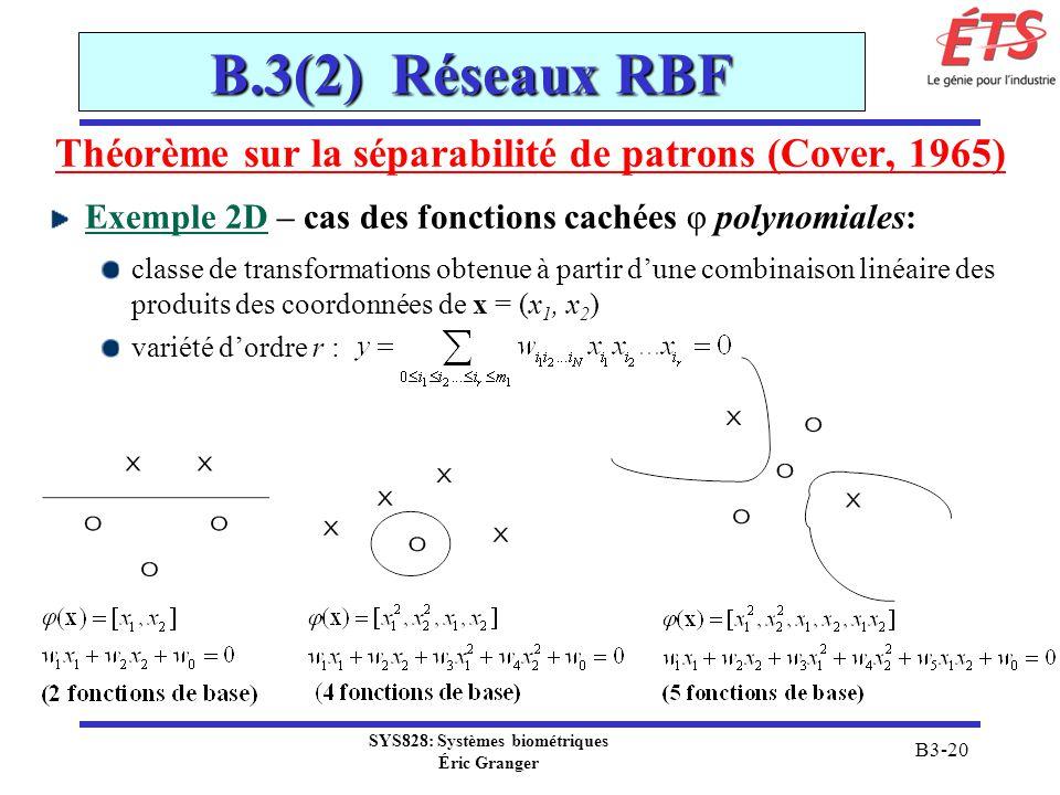 B.3(2) Réseaux RBF Théorème sur la séparabilité de patrons (Cover, 1965) Exemple 2D – cas des fonctions cachées φ polynomiales: