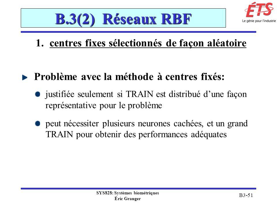 B.3(2) Réseaux RBF centres fixes sélectionnés de façon aléatoire