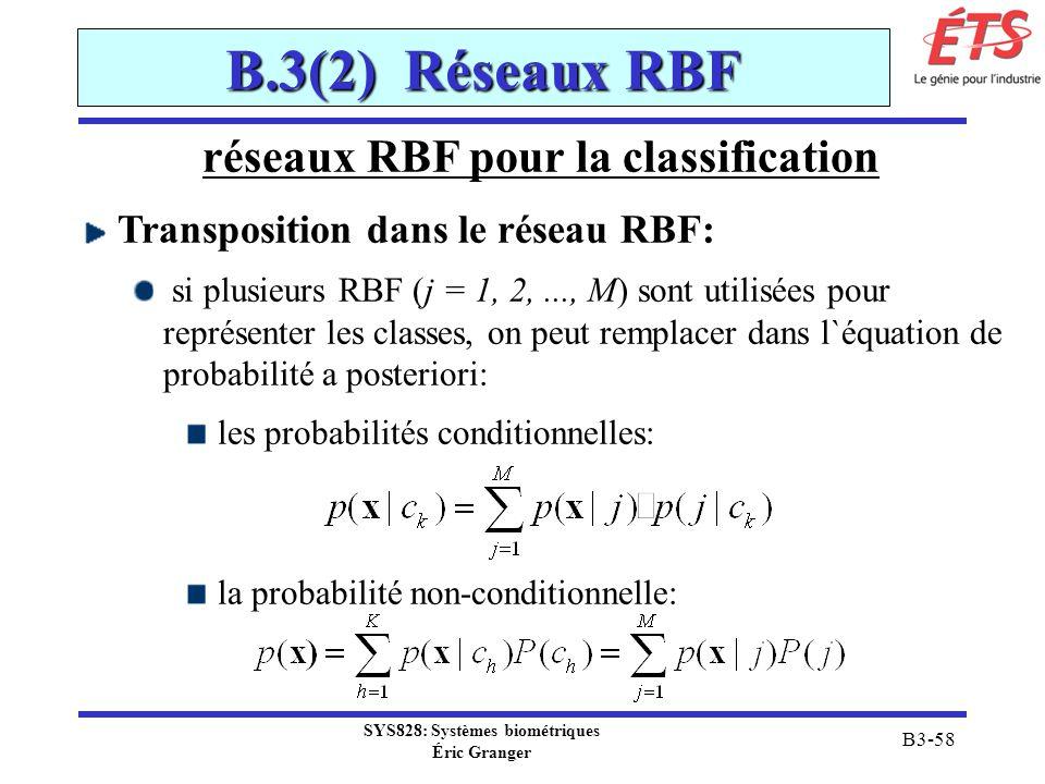 réseaux RBF pour la classification SYS828: Systèmes biométriques