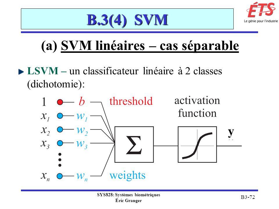 (a) SVM linéaires – cas séparable SYS828: Systèmes biométriques