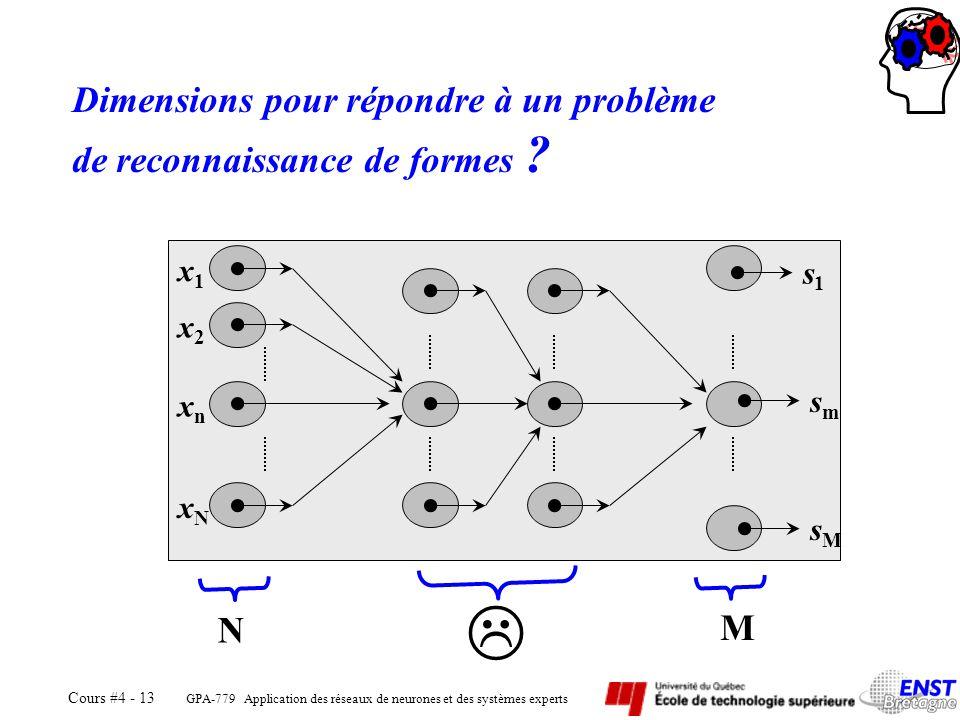  Dimensions pour répondre à un problème de reconnaissance de formes