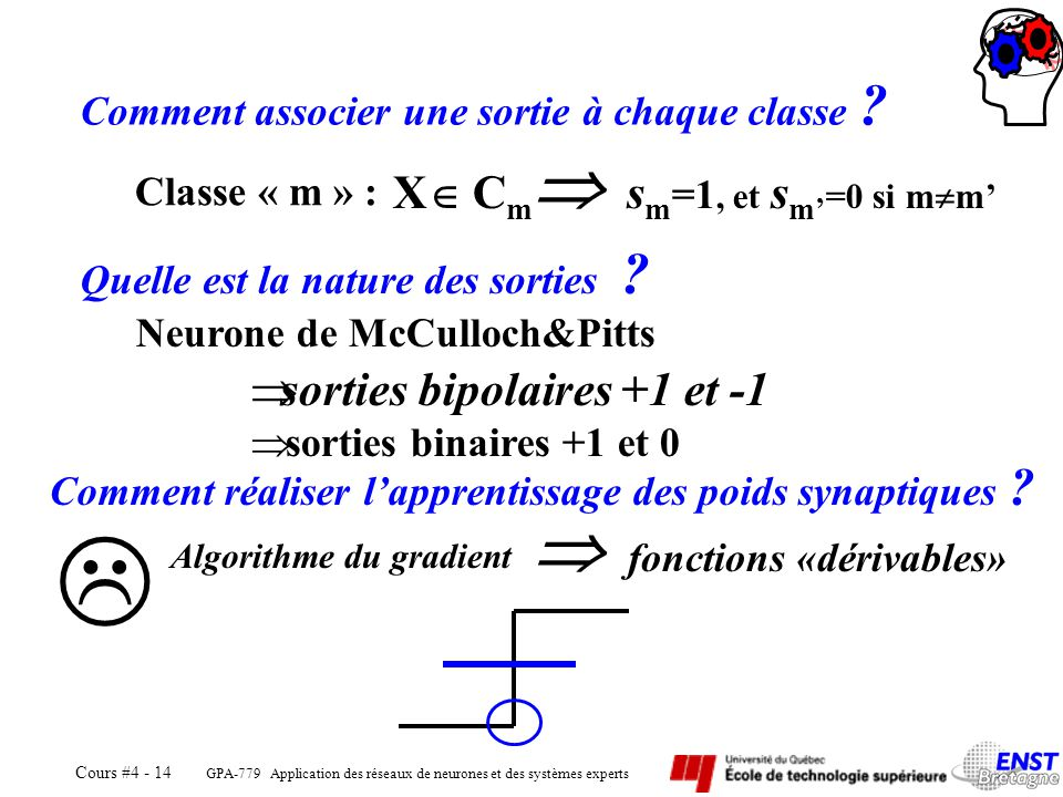   fonctions «dérivables» X Cm sm=1, et sm'=0 si mm'