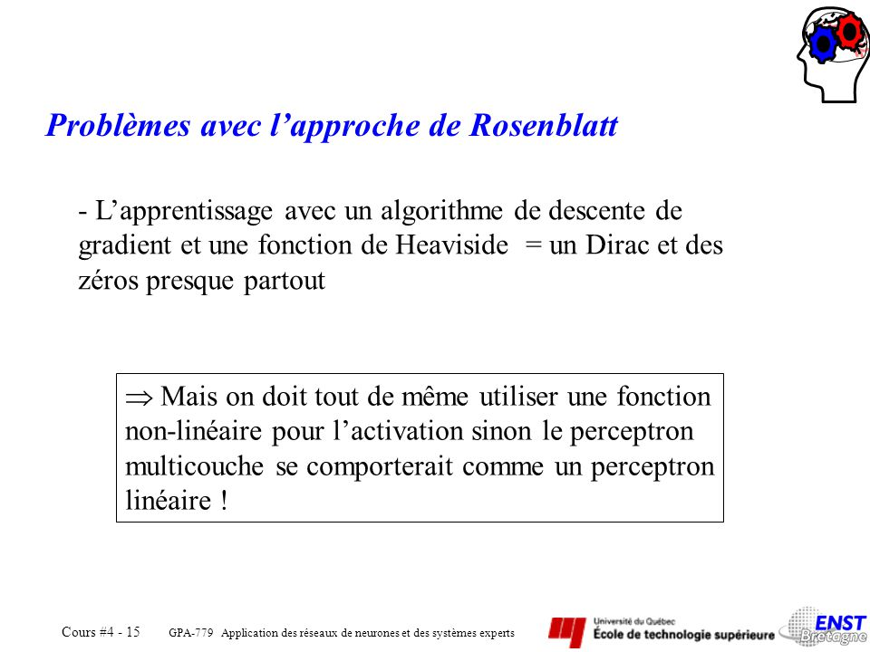 Problèmes avec l'approche de Rosenblatt