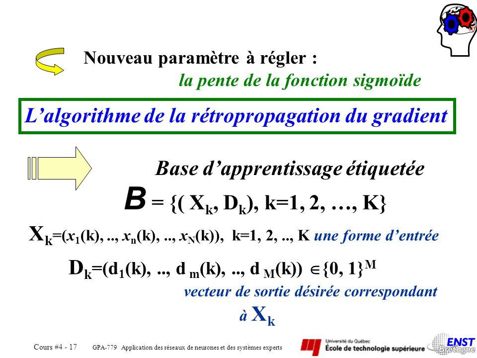 GPA-779 Nouveau paramètre à régler : la pente de la fonction sigmoïde. L'algorithme de la rétropropagation du gradient.