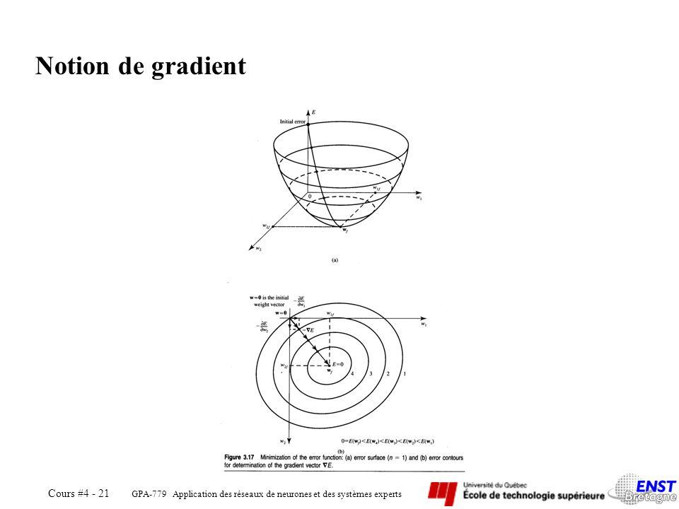 GPA-779 Notion de gradient Automne 2005
