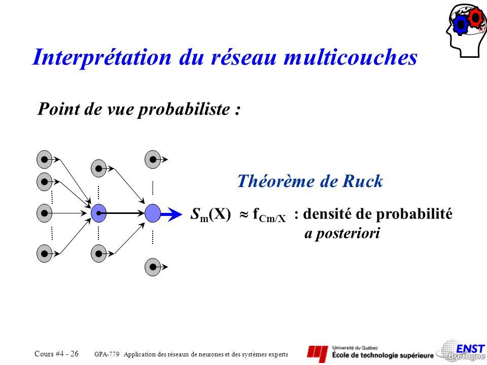 Interprétation du réseau multicouches