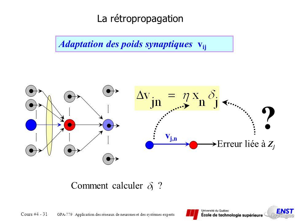 La rétropropagation Adaptation des poids synaptiques vij vj,n