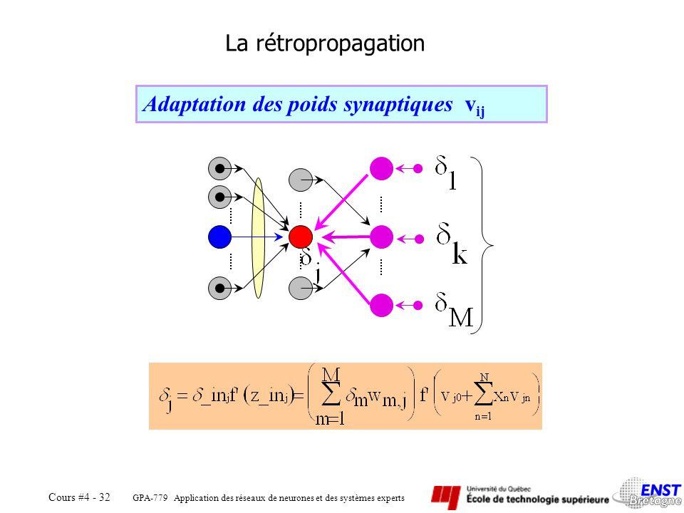 Adaptation des poids synaptiques vij